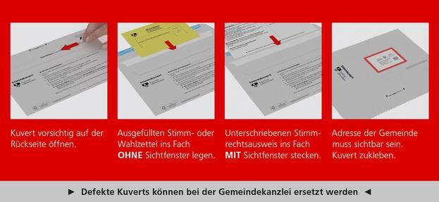 Anleitung Handling Stimmcouvert